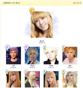 https://mongolian2pm.files.wordpress.com/2011/02/blonde.jpg?w=282
